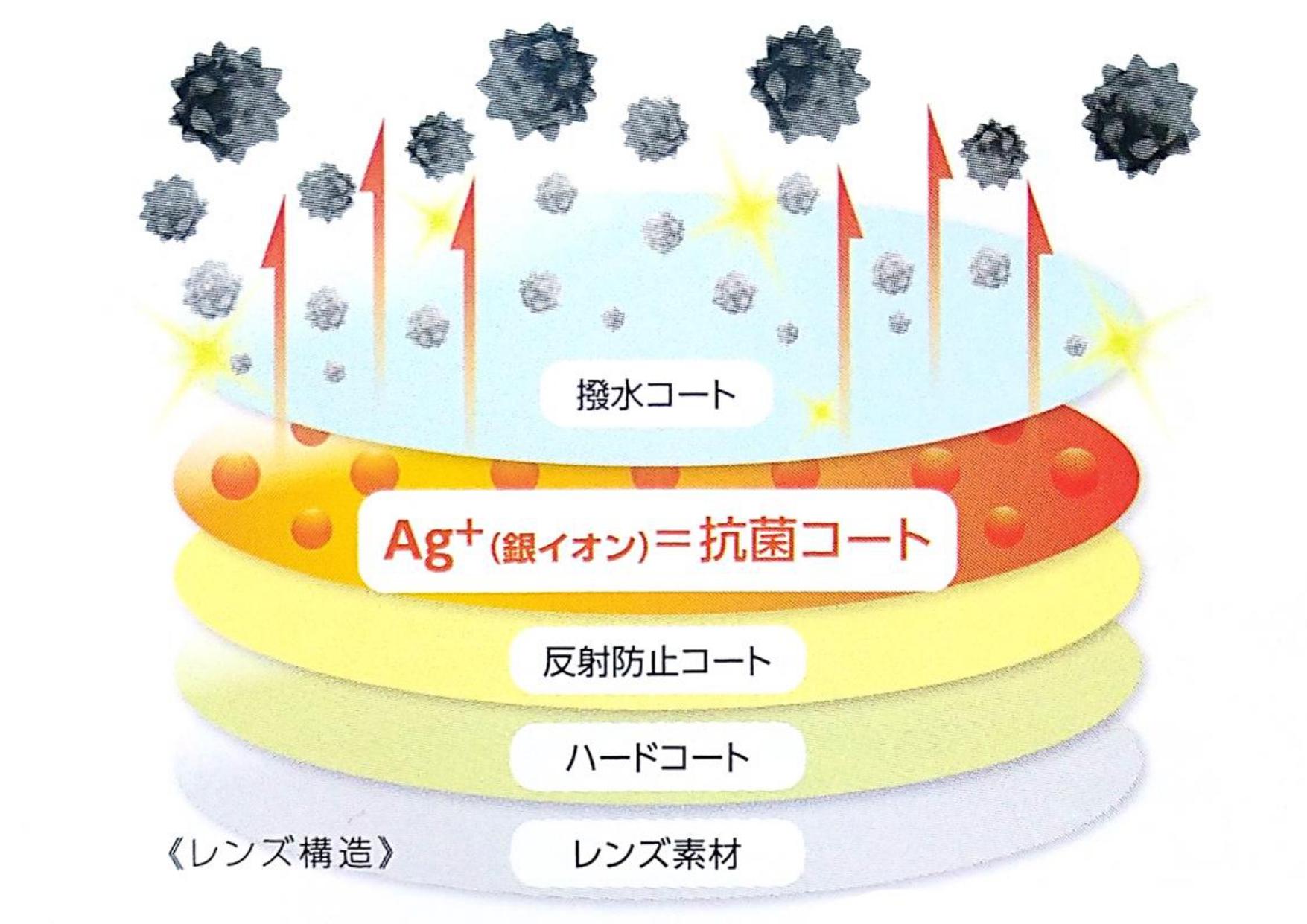 抗菌コート_page-0001